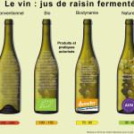vin naturel sulfites