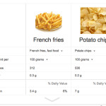 frites chips calories