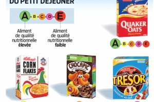 L'avenir incertain du code nutritionnel